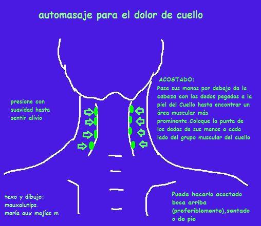 El dolor en la espalda en la parte superior y bajo las espátulas