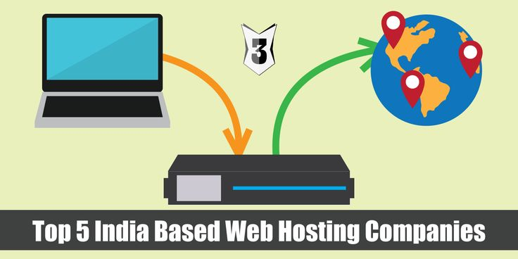 Top 5 India Based Web Hosting Companies of 2016
