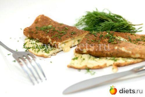 Летние рецепты правильного питания. Вкусная коллекция: Здоровое питание - diets.ru