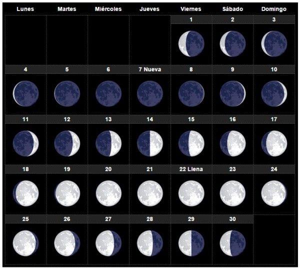 El calendario lunar Noviembre 2016 (Superluna) | Fases de la luna ...