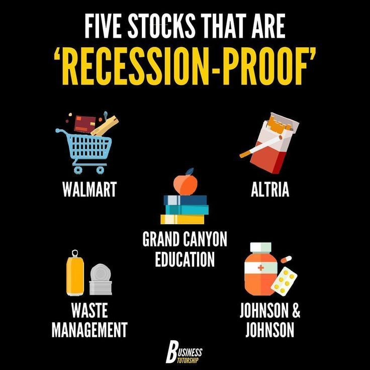 Recession Proof Trading Stocks Investing Ideas Of Trading