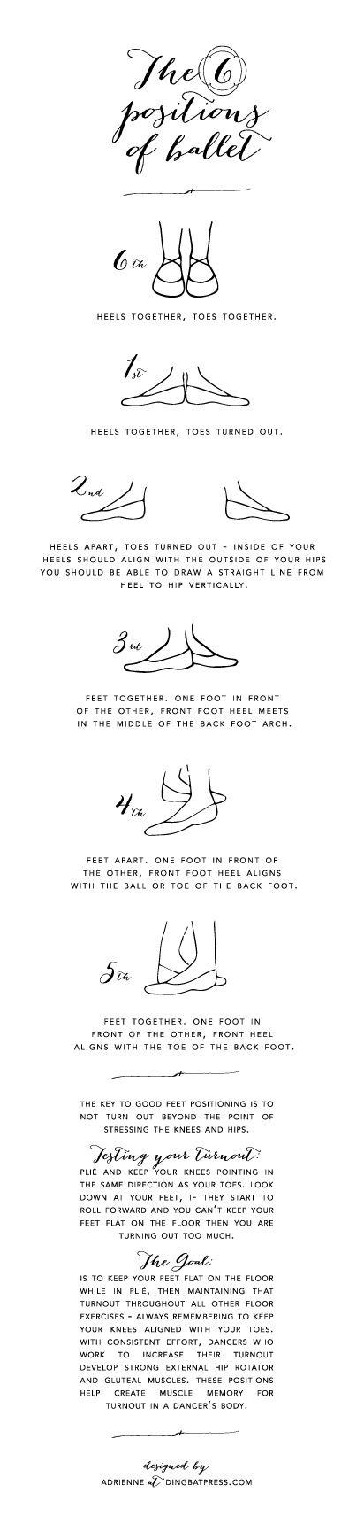 Ballet positions! How many do you know?  para mi siempre fueron cinco: primera, segunda, tercera, cuarta, quinta...