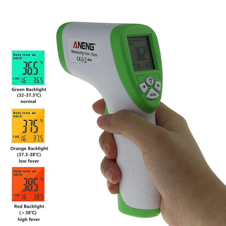 ANENG AN201 Digital LCD Backlight Non-contact Infrared Thermometer Gun Handheld Baby Forehead Body Surface Temperature #Affiliate