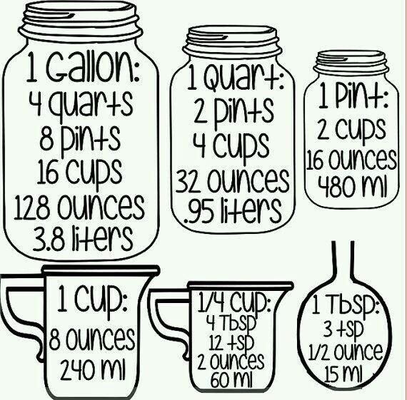 1 gallon = 4 quarts