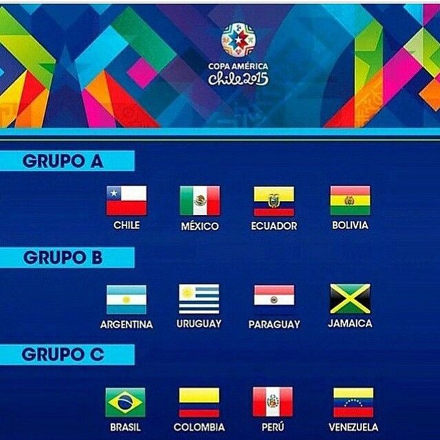Grupos Copa América 2015