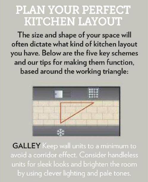 Read The Full Guide With Kitchen Showcases