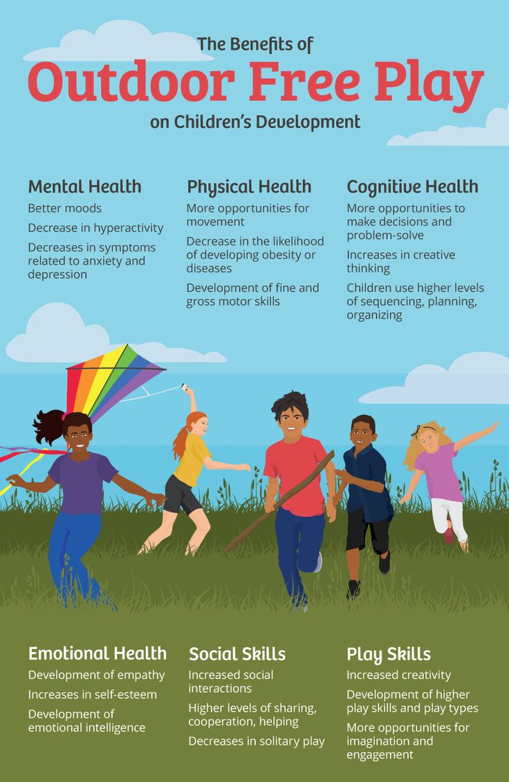 The Benefits of Outdoor Free Play - Bring Back Children's Play