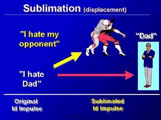 Sublimation (psychology)