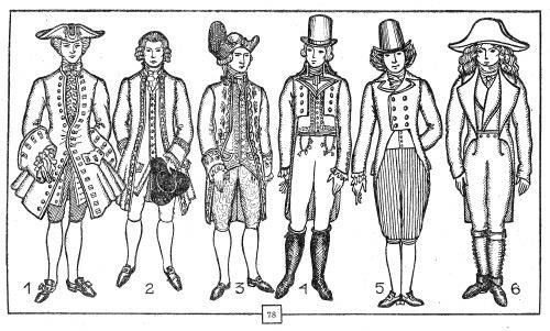 Франция мужской костюм 18 век