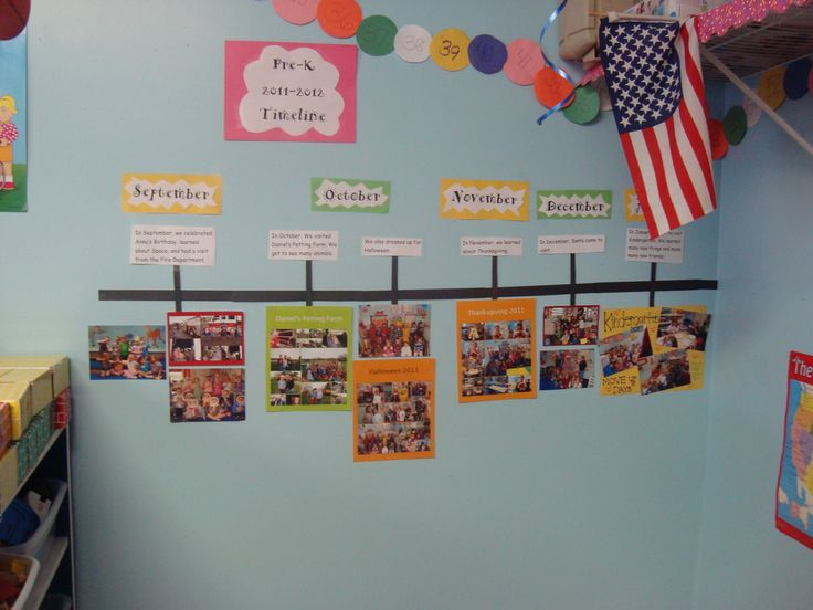 A classroom timeline helps students remember events throughout the year. Students could be assigned to write about the events.(image only)