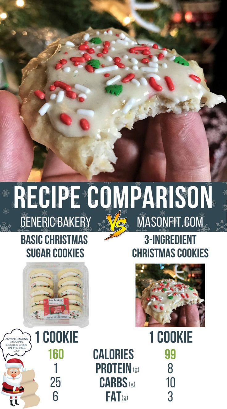 A Super Simple Recipe For Amazing Tasting Christmas Cookies With