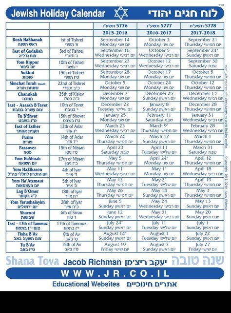 3 Year Jewish Holiday Calendar 5776-5778 / 2015-2018