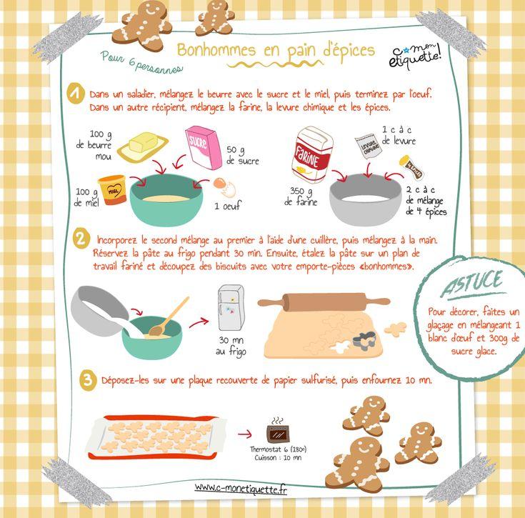 Les Meilleures Idées De La Catégorie Recettes Enfant Sur - Recette de cuisine pour bebe