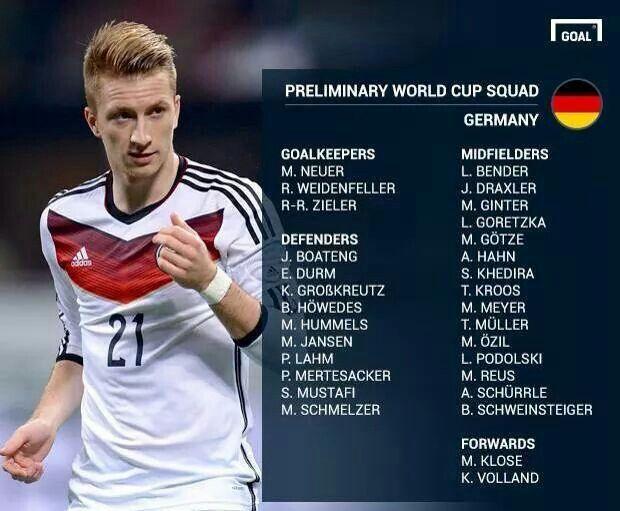 Preliminary World Cup Squad Germany · Soccer PlayersFootball TeamWorld Cup BayernFifaMunichGermanySquadFootball Players