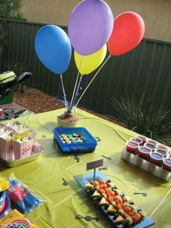 Wiggles party food table