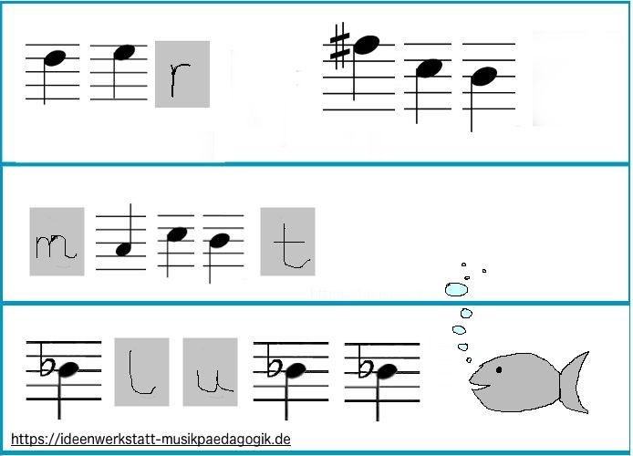 Notenratsel Was Macht Der Fisch Noten Lernen Musikunterricht Noten Lesen