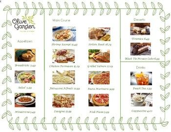 Olive Garden Menu Math: 15 Pages of functional math using a menu. Includes: finding prices, adding 2 and 3 items, more vs less, dollar-up method, change, and fine motor.
