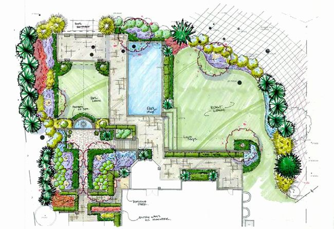 Landscape Plan Drawing Meet The Architects Craftsman And