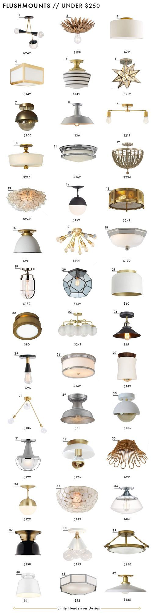 Despite how provocative/exciting/gross the name is, flushmounts can be rather boring to buy. But, in a room that isn't tall enough for, or doesn't need a chandelier, they are necessary (unless you hav
