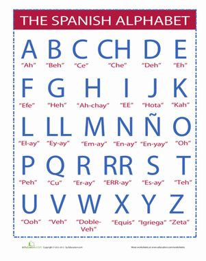 ¡Puedo hablar Español! Help your young linguist learn the basics of the Spanish language with an alphabet sheet.