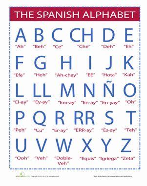 Best 20+ Spanish Alphabet ideas on Pinterest | Spanish english ...
