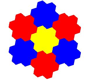 Fractals de Gosper  l'île de Gosper pave le plan, comme la courbe du dragon , en un pavage coloriable en 3 couleurs