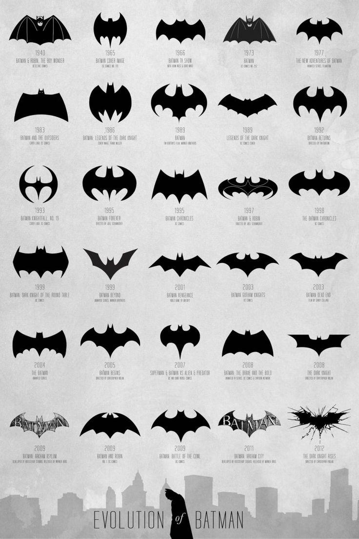 Um interessante poster que traz a evolução do conhecido símbolo do herói de Gotham City, desde 1940 até 2012 (isso inclui os logos das revistas, dos filmes e dos games).