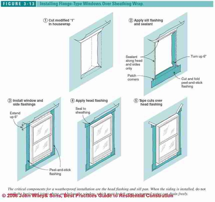 Window Flashing Timber Frame Workshop Pinterest Best