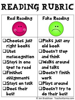 FREE Metacognition Real Reader vs. Fake Reader Reading Rubric