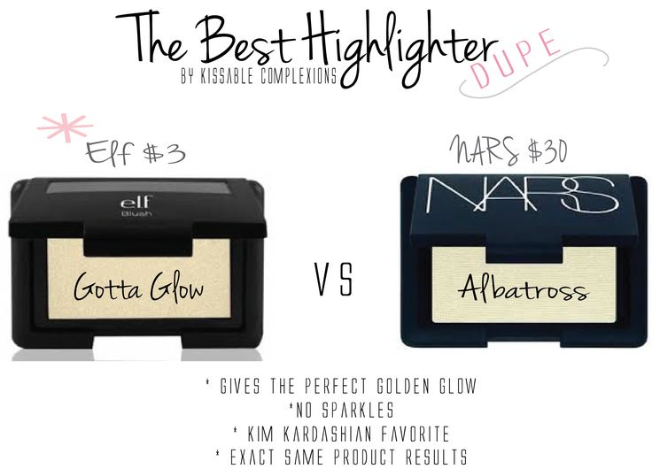 Elf always has dupes for high end products. And their packaging is very similar to NARS
