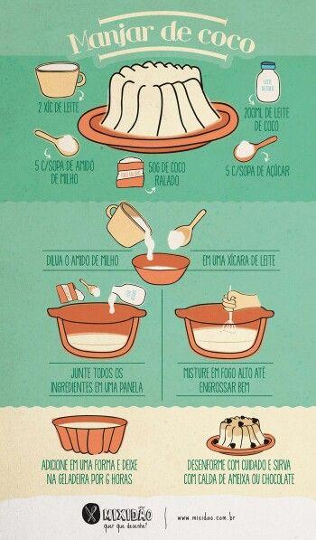 Manjar de coco