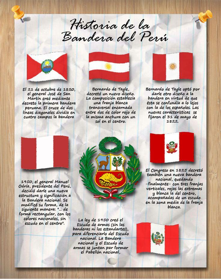 Historia de la Bandera de Peru | Día de la Bandera de Peru es el 7 de junio
