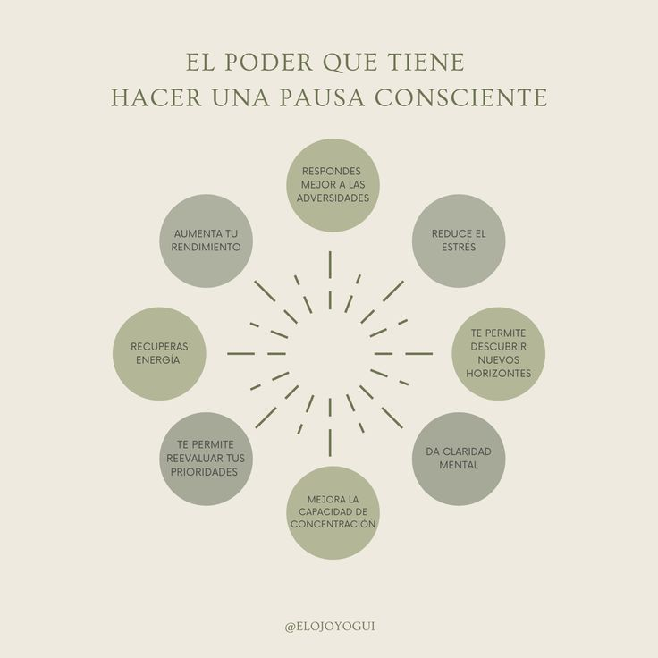 El poder que tiene hacer una pausa consciente 🤍 Chakras, Mudras, Mood, Instagram, Quotes, Fitness, Reduce Stress, Health And Wellness, Quotations