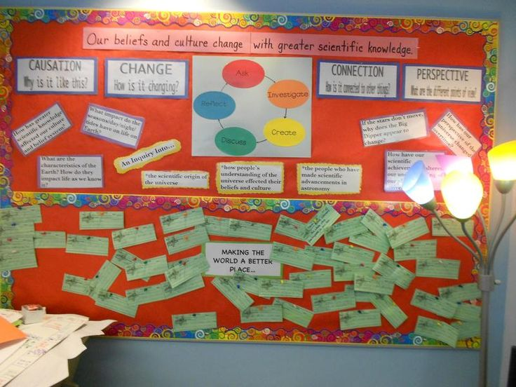 Great display of Central Idea and Concepts