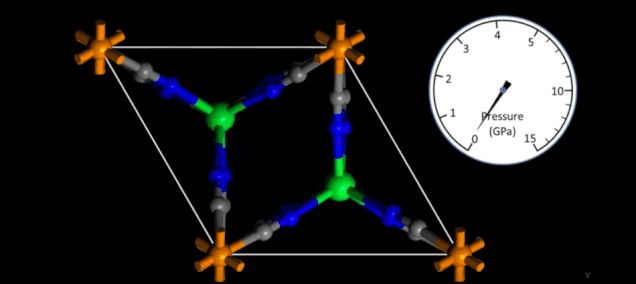 New Super-Compressible Materials Deform Like Mechanisms at Molecular Scale