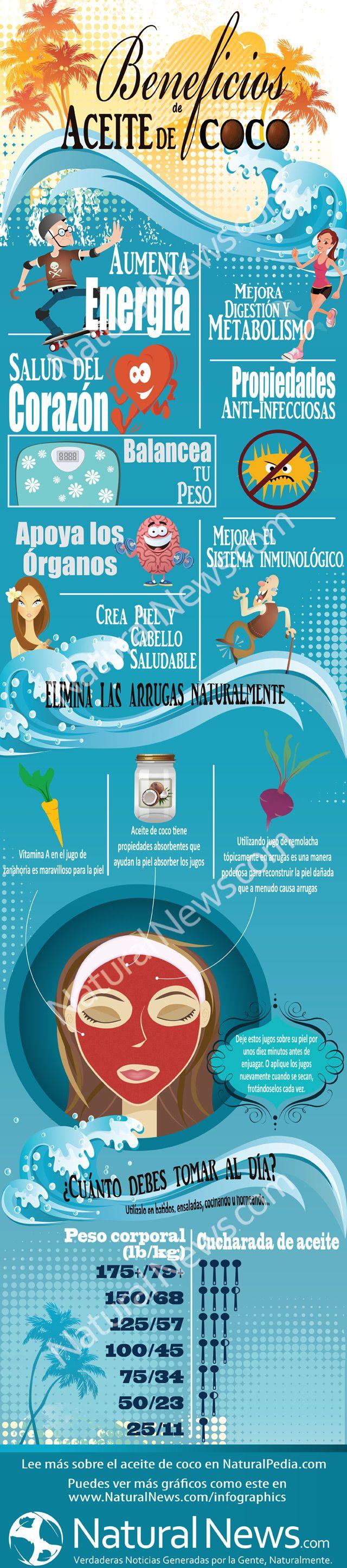Beneficios de Aceite de Coco, aparta de estar riquísimo aporta energía y te ayuda a cuidar tu peso, entre otros. con  naturalnews.com #AguaDeCoco #Beneficios #VidaSaludable
