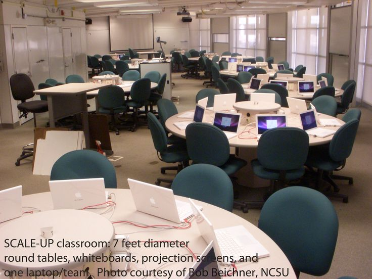 Classroom Design Modern ~ Best active learning classroom images on pinterest