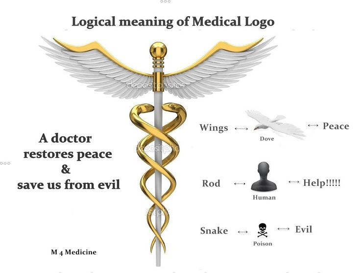 Medicalsymbolsandmeanings Meaning Of Medical Logo General