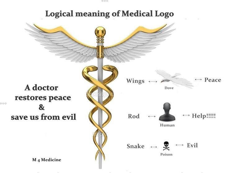 Medicalsymbolsandmeanings meaning of medical logo