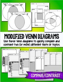 Modified Venn Diagrams - COMPARE CONTRAST TWO OR MORE TEXTS COMMON CORE CLOSE READING - TeachersPayTeachers.com