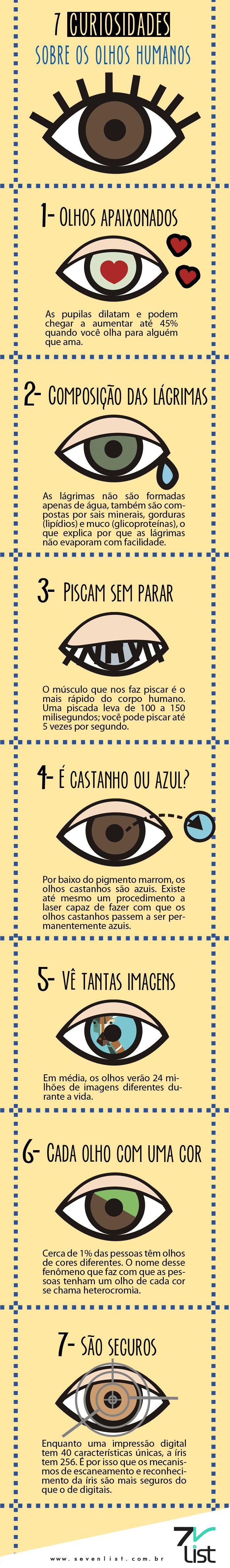 #Infográfico #Infographic #Design #Desenho #Arte #Olhos #Eyes #Curiosidades…