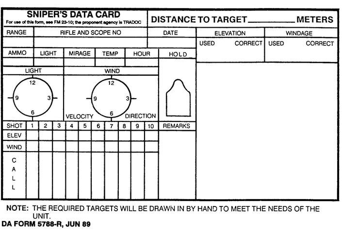 Image result for sniper Data Book pdf Shooting targets