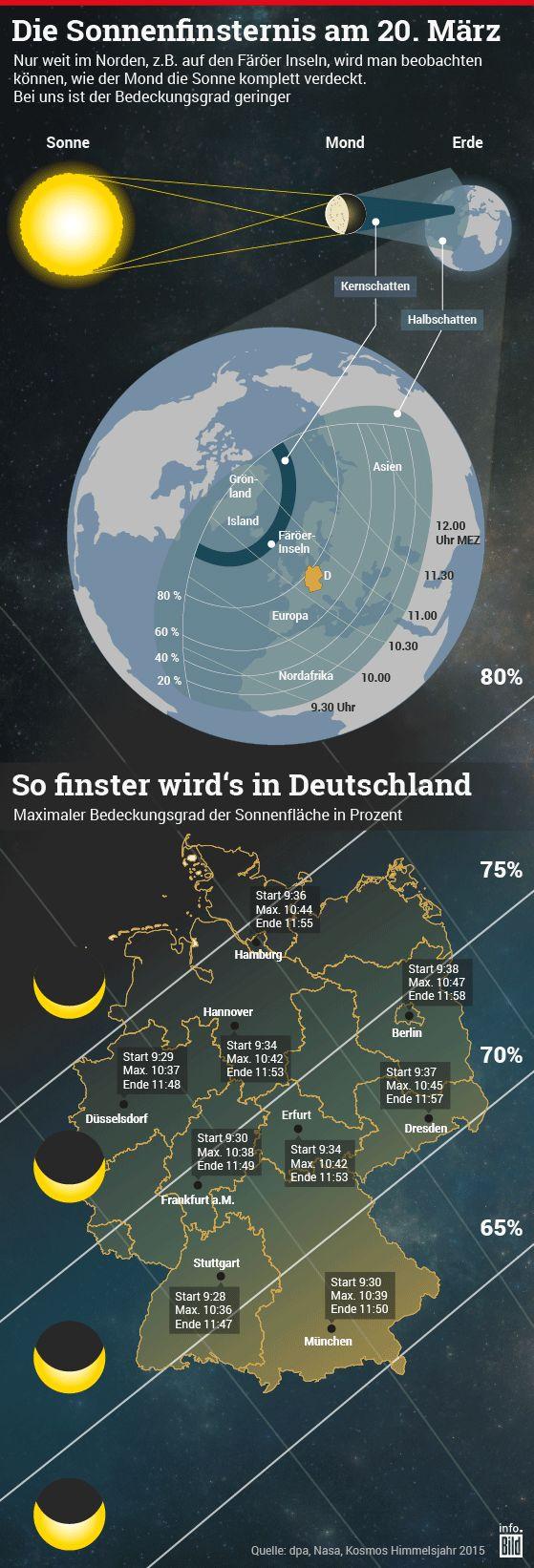 http://www.bild.de/news/inland/sonnenfinsternis/live-stream-die-besten-fotos-lustigsten-tweets-40227198.bild.html