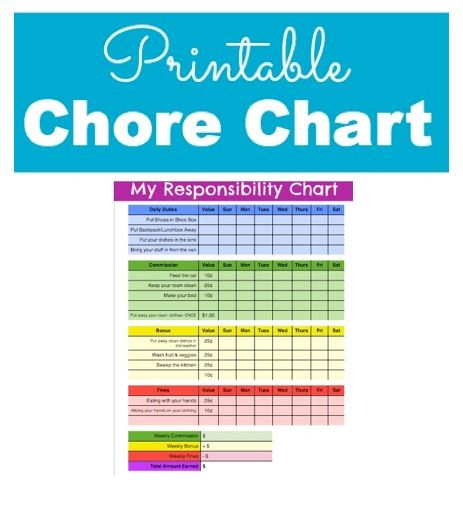 Fantastic Responsibility and Chore Chart for Kids.  This includes a free printable. Money, parenting, chores, responsibilities