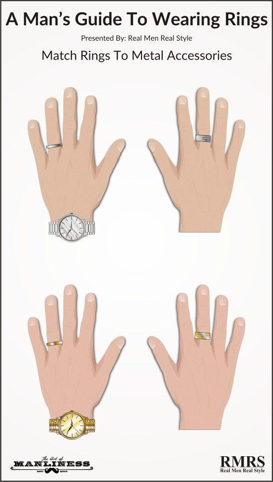 how to wear finger picks