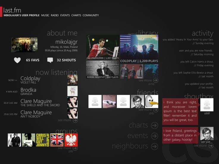 my last.fm profile - metro UI ~by grochowski