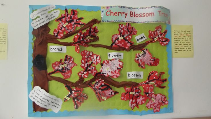 Cherry Blossom Tree Art Rainbows display@ Acorns Nursery Bucharest