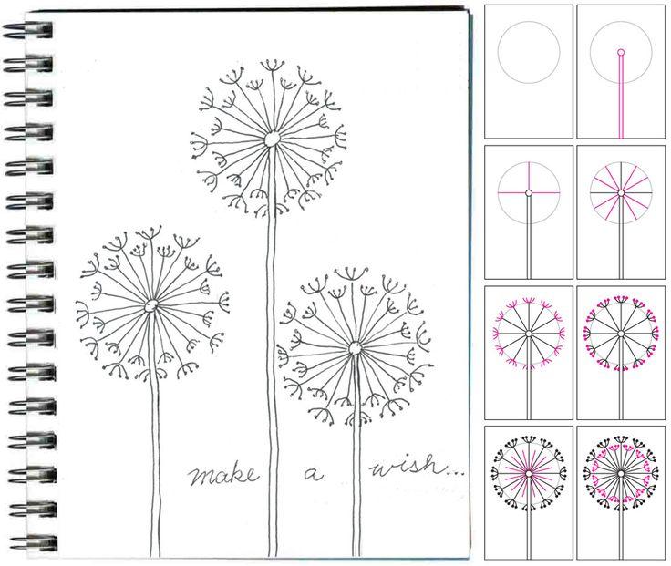 dibujar de una manera muy ordenada y simétrica