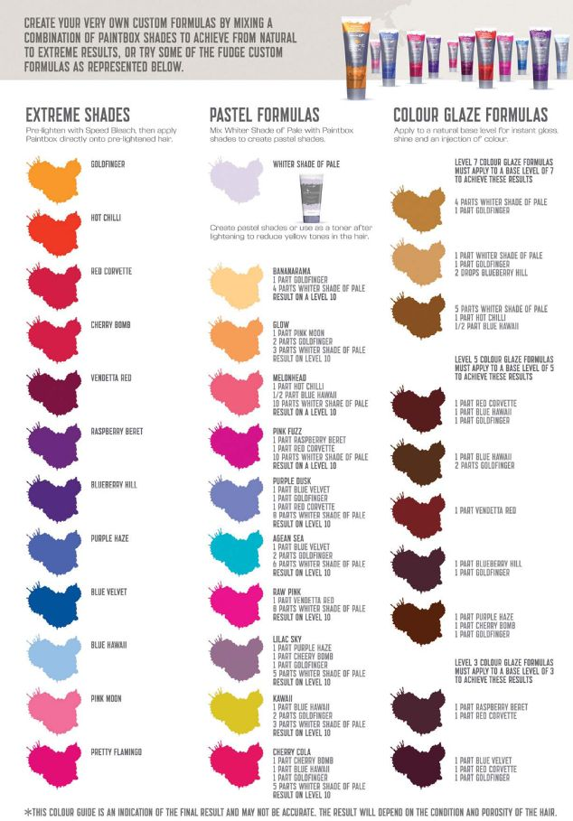 colour chart for fudge - shows you how to mix to get the pastel colours... @lexistex