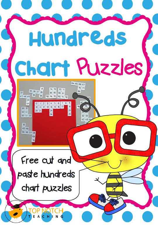 Hundreds chart puzzles are a fun way for your students to revise the order of numbers and look for patterns. Here you'll find 3 free hundreds chart puzzles.